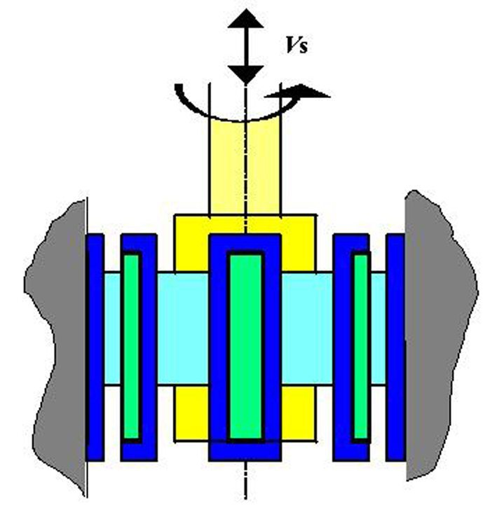 Prinzip von Honen (Bild: Armchoir, Wikimedia)
