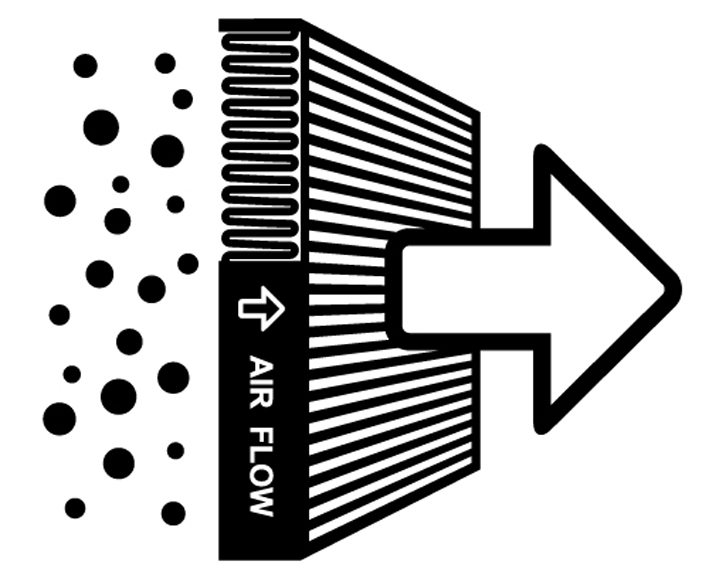 Innenraumfilter – Arbeitsprinzip (Bild: Roman Sotola / Shutterstock.com)