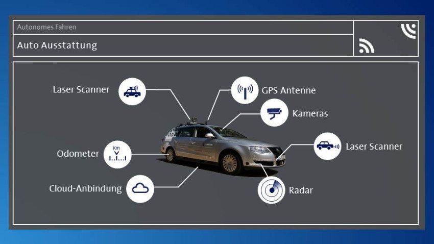 Das selbstfahrende Auto gewinnt Informationen seiner Umgebung über eine Kamera und weitere technische Hilfsmittel. (Bild: © Swisscom AG)