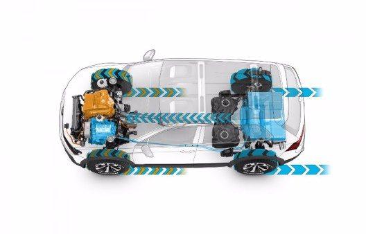 Nach dem Starten des Antriebssystems ist die Studie stets als Zero-Emission-Vehicle im rein elektrischen «E-Mode» unterwegs.