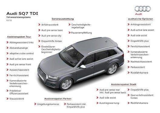 Der neue Audi SQ7 TDI (Bild: © AUDI AG)