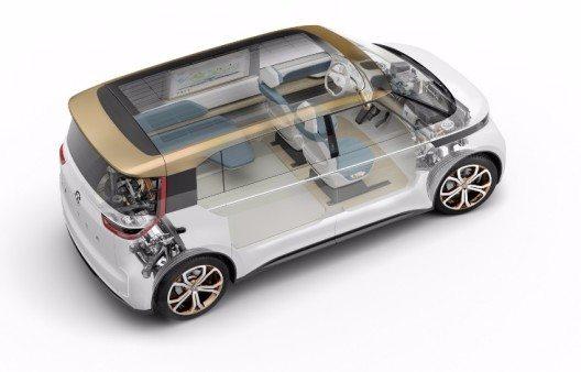 BUDD-e Studie von VW (© Volkswagen Schweiz)
