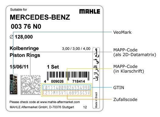 Doppelt sicher: VeoMark-Sicherheitsetikett von tesa scribos und MAPP-Code schützen Kolbenring-Verpackung. (Bild: © tesa SE)