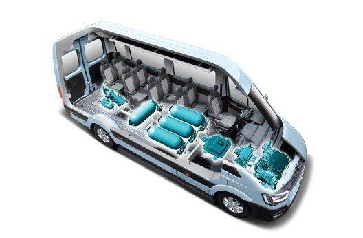 Das Antriebspaket des H350 Fuel Cell Concept besteht aus einem Wasserstofftank, einem Brennstoffzellenpaket, einem Hochspannungs-Batteriepaket, einem Wechselrichter und einem Elektromotor.