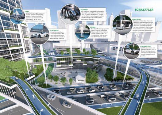 Schaeffler zeigt Zukunftsvisionen für die vernetzte Mobilität von morgen. (Grafik: © obs/Schaeffler)