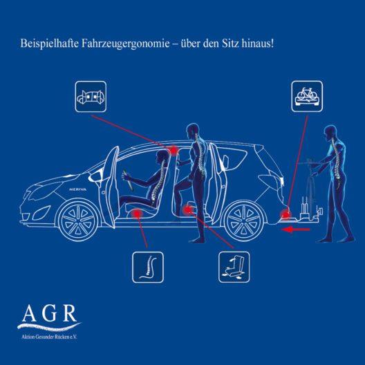 © Aktion Gesunder Rücken (AGR) e. V.